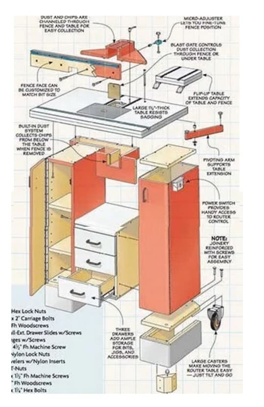 Fancy DIY Router Table Plan